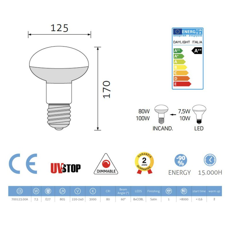 Filament LED-pære R125 7.5W E27 Glans
